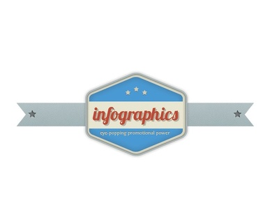 Create a professional, sharp-looking info-graphic on any given topic