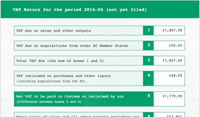 Submit your VAT return