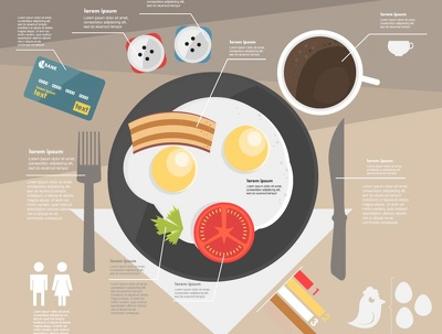 Design an amazing infographic