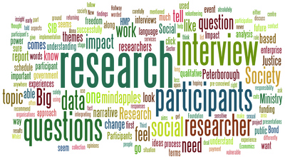 research and write an original, and informative report or article up to 2000 words