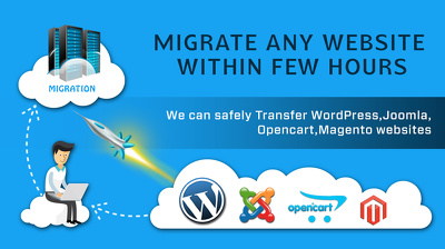 Transfer any website to Server/Domain