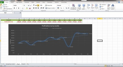 Analyze business & Marketing data in Excel or SPSS
