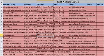 Provide 1500 Contacts Kent,East & West Sussex,Surrey Wedding Venues & Hotels