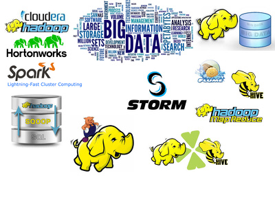 Provide Big Data solution with Hadoop