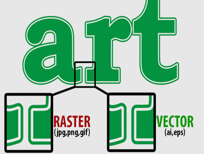 Convert your logo to vector file in 24 hours