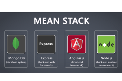 Create web application using mongodb, ExpressJs, AngularJs, NodeJs