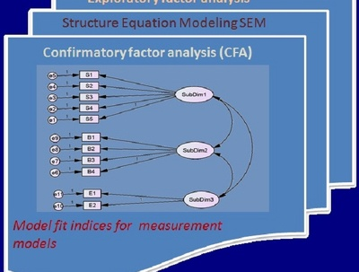 Factor Analysis EFA , CFA and SEM structure equation modeling