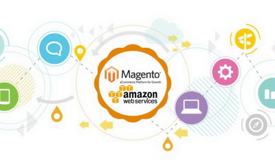 Integrate your store with amazon
