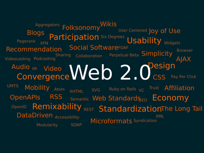 Create 6 Super Full customized SEO Friendly to your page Web 2.0 sites