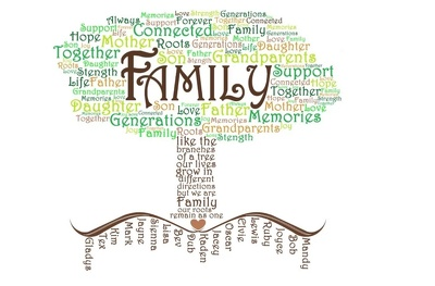 Create a unique family tree  art cloud