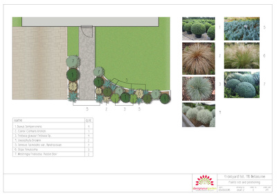 Design your frontyard flowerbed with plant list and 3d drawings