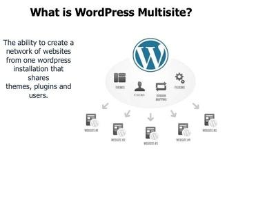 Migrate Wordpress blogs to multisite Wordpress installation