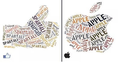 Make  Gorgeous Word Clouds Of Any Shape