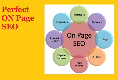 On page SEO, Keyword research, google ranking