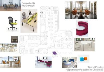 Design Your Office Layout