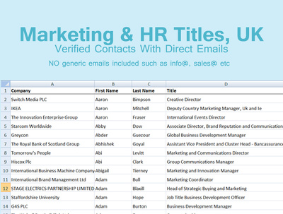 Marketing and HR Titles, UK with 4,300 direct emails  verified on April , 2016.