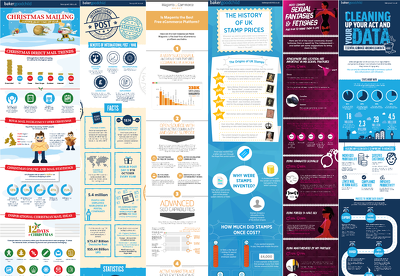 Fully Managed Infographic Service - Research, Design, Marketing