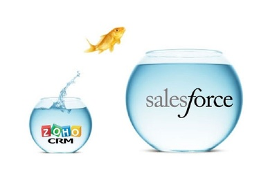 help in migrating data to Salesforce from other CRM system upto 10 objects in 3 days