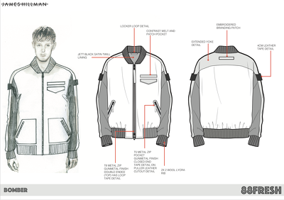 Create a technical fashion CAD drawing (front and back) from a photo or sketch