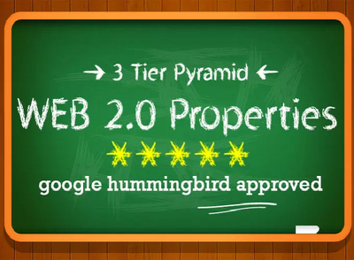 Create 60 High PR Web 2,0 Properties and Profiles
