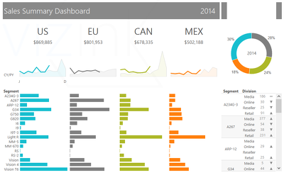 Create Tableau Dashboards
