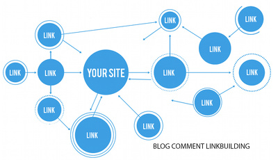 Provide over 20,000 Live SEO Blog Comment Backlinks to Improve Your Link Building