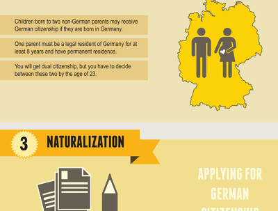 Advice on obtaining German citizenship after Brexit.