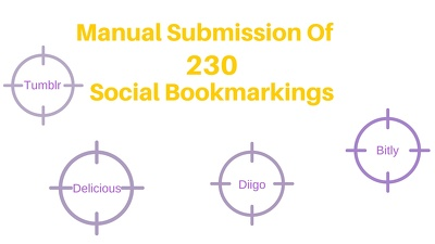 Do 230 Manual Submissions of Social Bookmarking