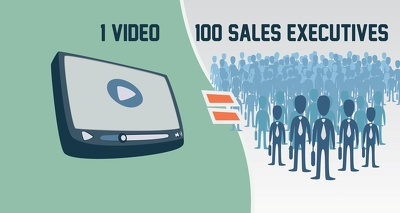 Produce an EXPLAINER video with free voice over