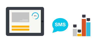 Provide expert solutions with SMS marketing business & 2way communication