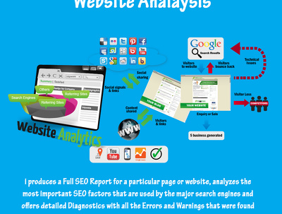 Create Website Analysis Report