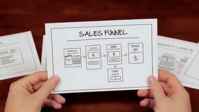 Design & develop an amazing Sales or Optin Funnels over the Clickfunnels platform