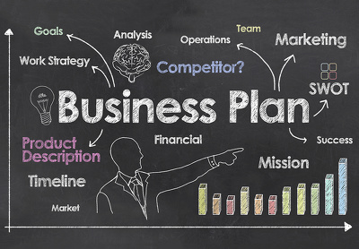 Write a perfect comprehensive business plan