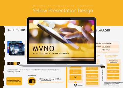 Design a professional and trendy PowerPoint presentation