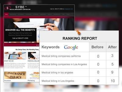 Do Website Audit + 50 Keyword Research