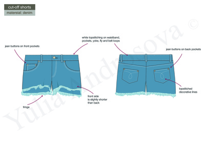 Create garment / apparel technical speck (tech pack) for factory to produce samples