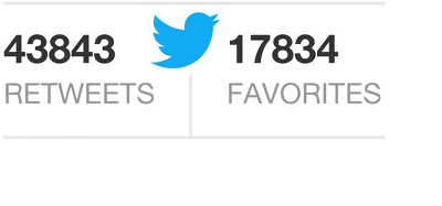 Instant 1500 Twitter retweets AND 1500 Twitter favorites AND 1000 Twitter Followers