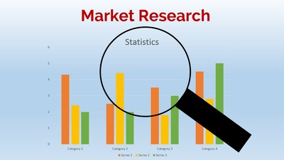 Do some market research and provide 4 page report