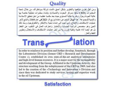 Translate 500 words from Arabic to English or the opposite (0.04$/word)