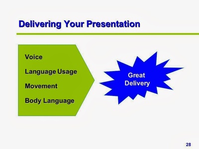 Produce a professional PowerPoint presentation