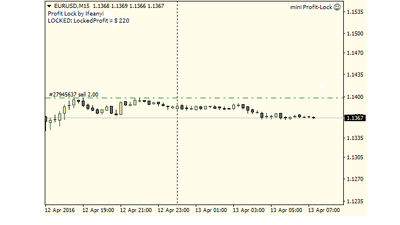 Build a mini robot (EA) that will protect profits you make during forex trading.
