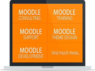 Install, set up and configure Moodle LMS (E-Learning system)