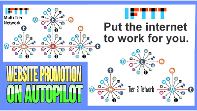 IFTTT Syndication RING With 10 Profiles Included