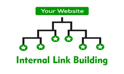 Build 50 High Quality (PR5-9) Relevant Backlinks To Increase Website Traffic and Rank