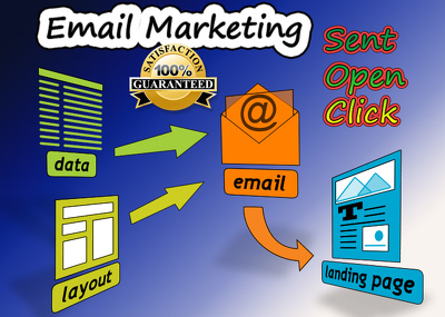 Email marketing Campaign (send emails to 10,000 subscriber)