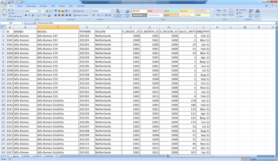 Enter 1000 data in spreadsheet or One Hour Web Research