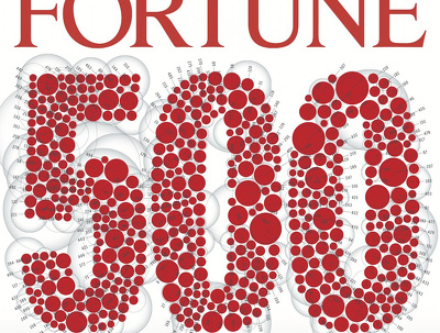 Create 20+ Authority Backlinks from Fortune 500 Companies. DA 100