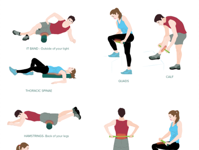 Illustrate fitness and exercises instructions