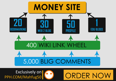 Build OMEGA v1 Exclusive Seo Link Pyramid
