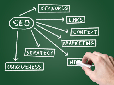 White Hat SEO # Guaranteed Result